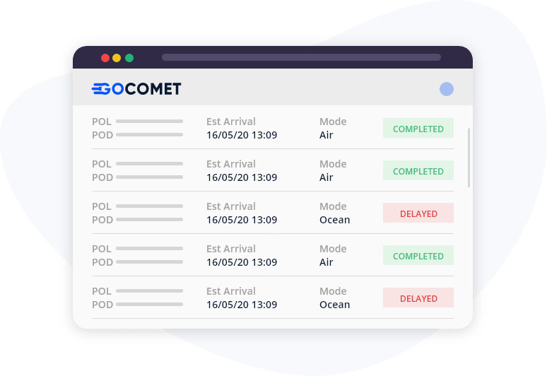 GoComet's container tracking module's tracking data helps improving customer relationships.